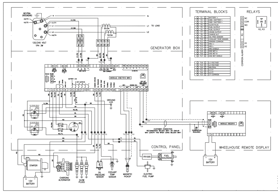 Engineering frontier power products for Electrical as built drawings sample