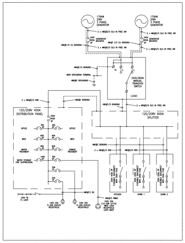 electrical control enclosures  diagram  auto wiring diagram